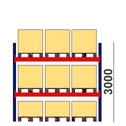 Starter & extension bays 3000 h