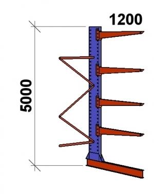 Grenställ följesektion 5000x1500x1200,4 x arm