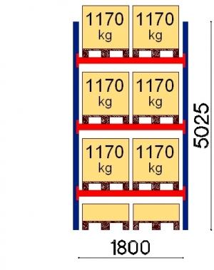 Pallställ startsektion 5025x1800 1170kg/8 pallar