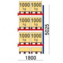 Pallställ följesektion 5025x1800 1000kg/8 pallar OPTIMA