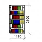 Arkivhylla startsektion 2500x1170x400 150kg/hyllplan,7 hyllor