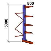 Grenställ följesektion 5000x1500x800,4 x arm