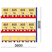 Pallställ följesektion 3000x3600 805kg/12 pallar