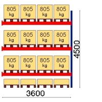 Pallställ följesektion 4500x3600 805kg/16 pallar