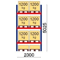 Pallställ startsektion 5025x2300 1200kg/8 pallar