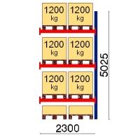 Pallställ följesektion 5025x2300 1200kg/8 pallar