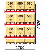 Pallställ följesektion 5025x2700 580kg/12 pallar