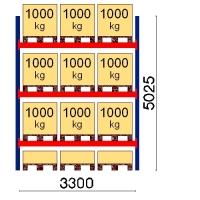 Pallställ startsektion 5025x3300 1000kg/12 pallar