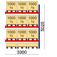 Pallställ följesektion 5025x3300 1000kg/12 pallar