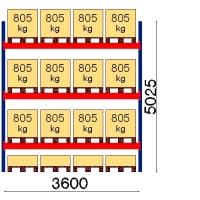 Pallställ startsektion 5025x3600 805kg/16 pallar