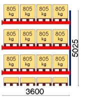 Pallställ följesektion 5025x3600 805kg/16 pallar